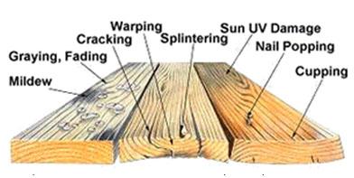 three most common wood treatments